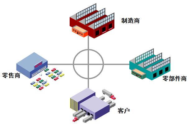 wms仓储管li系统解决方案