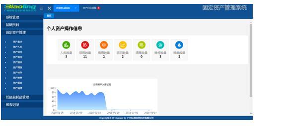 广州hua城企ye签约新万bo体育gu定资changuanli系统