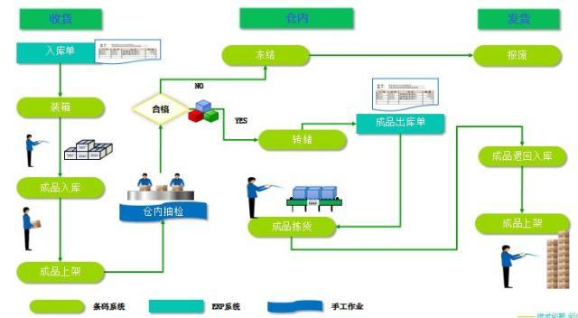 千亿体yu登录xin息科技